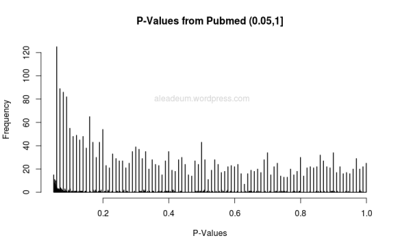 pvalues from pubmed 0.05-1.raw
