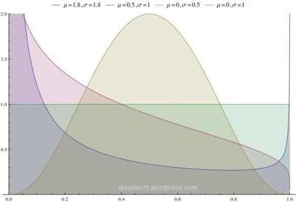 pvalues PDF
