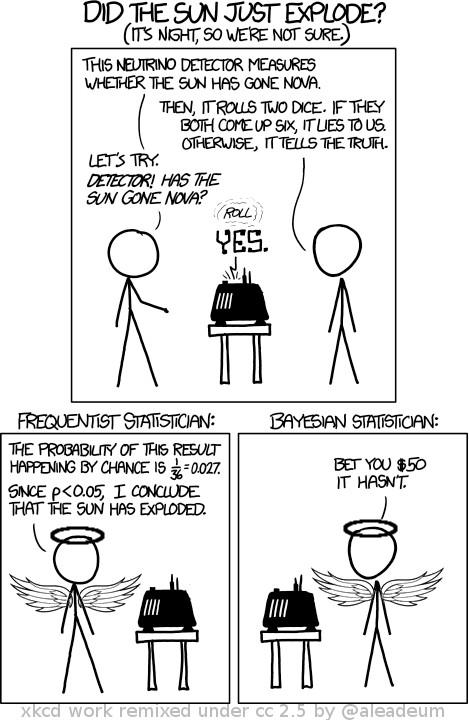 xkcd sun explode alternative