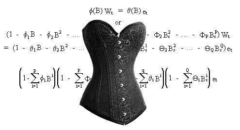 corset-math