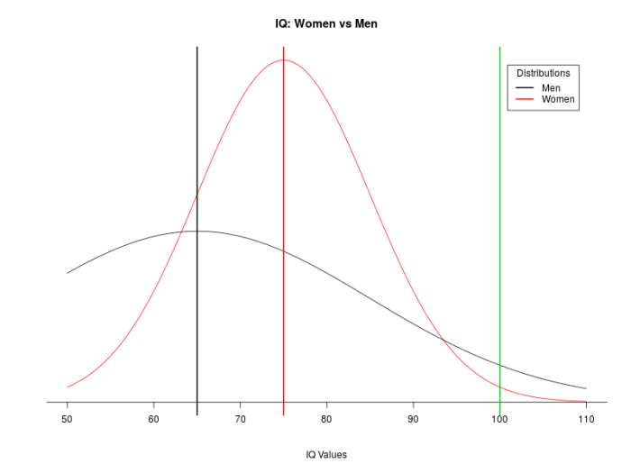 women_vs_men